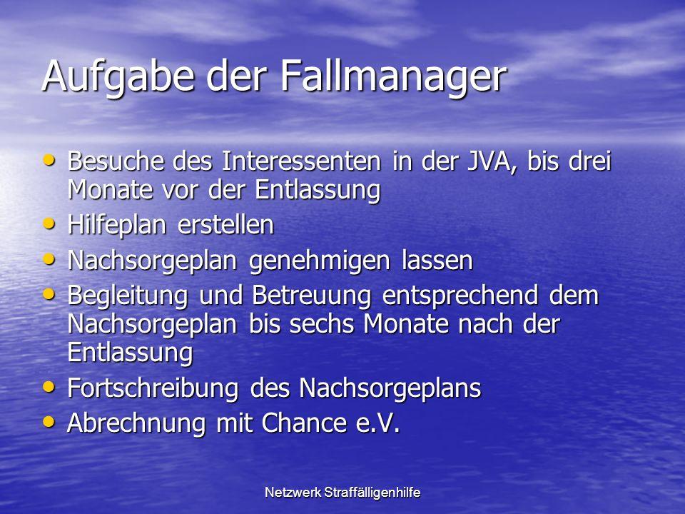 Aufgabe der Fallmanager