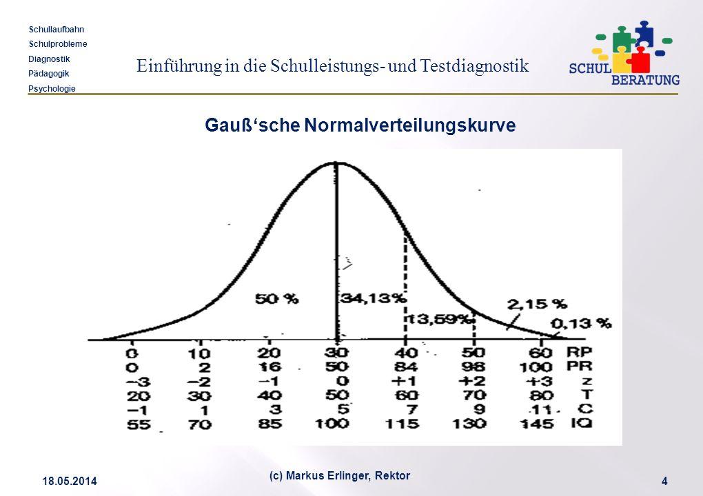 Gauß'sche Normalverteilungskurve (c) Markus Erlinger, Rektor