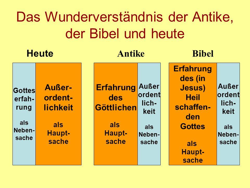 Das Wunderverständnis der Antike, der Bibel und heute