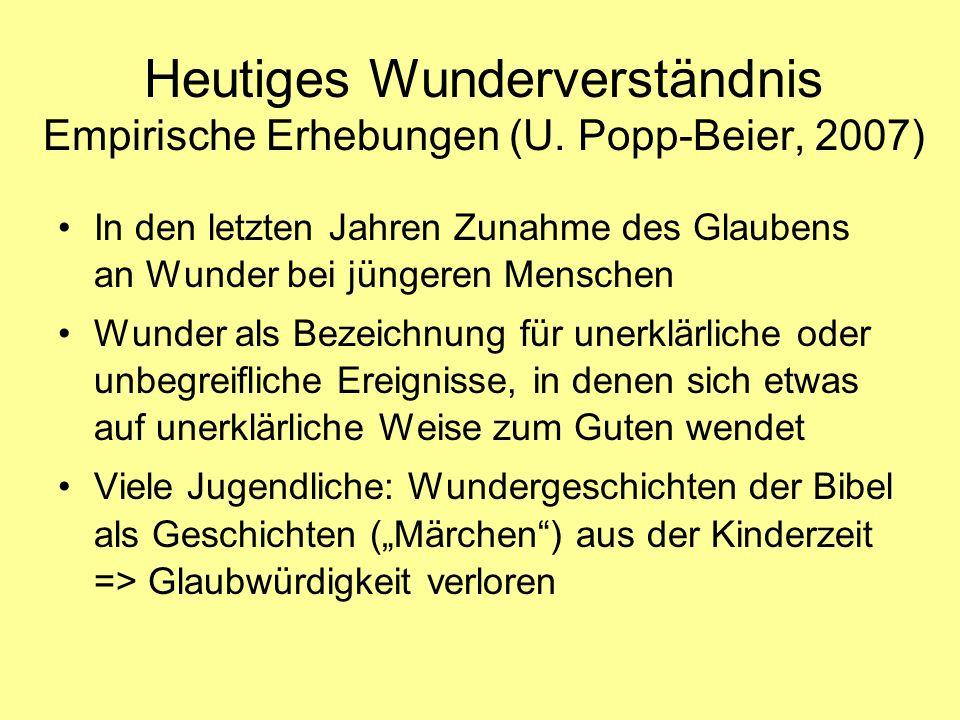 Heutiges Wunderverständnis Empirische Erhebungen (U. Popp-Beier, 2007)