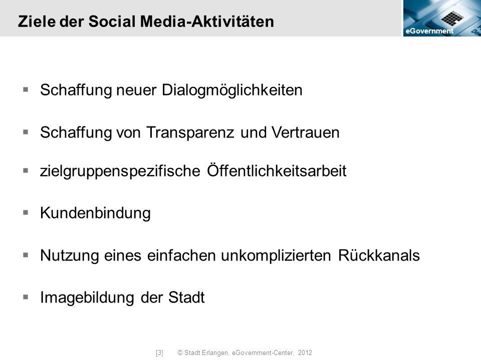 Ziele der Social Media-Aktivitäten