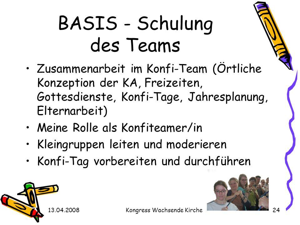 BASIS - Schulung des Teams
