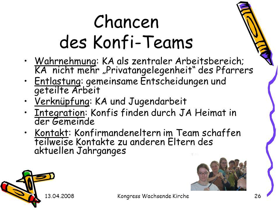 Chancen des Konfi-Teams
