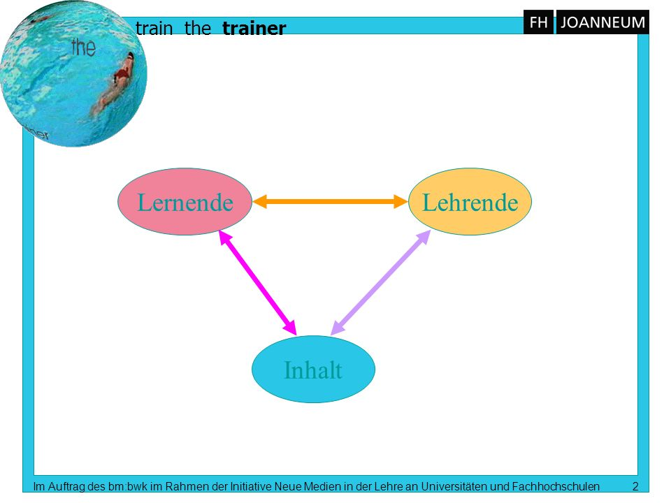 Lernende Lehrende Inhalt 31.03.2017