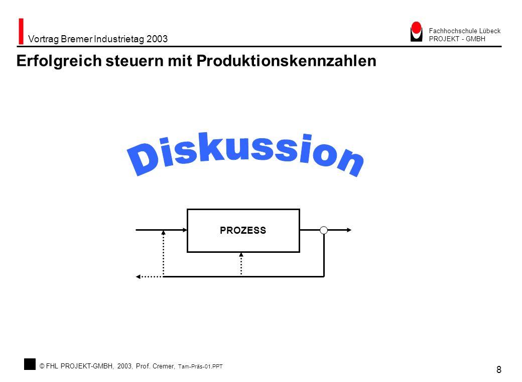 Erfolgreich steuern mit Produktionskennzahlen