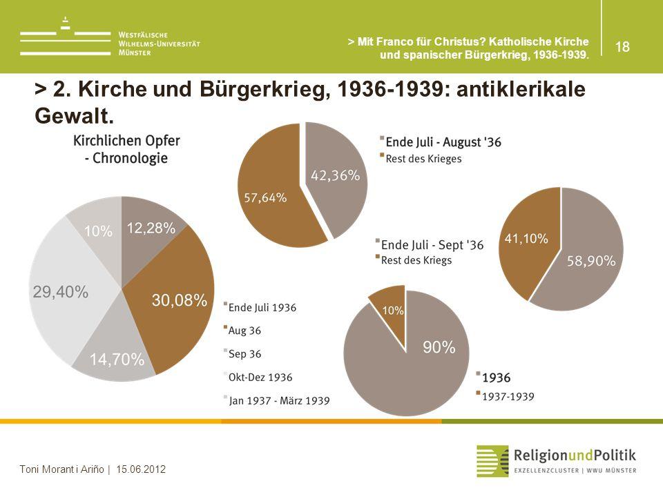 > 2. Kirche und Bürgerkrieg, 1936-1939: antiklerikale Gewalt.