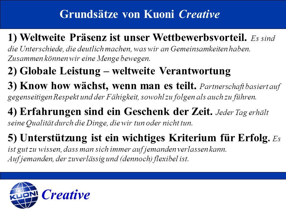 Grundsätze von Kuoni Creative