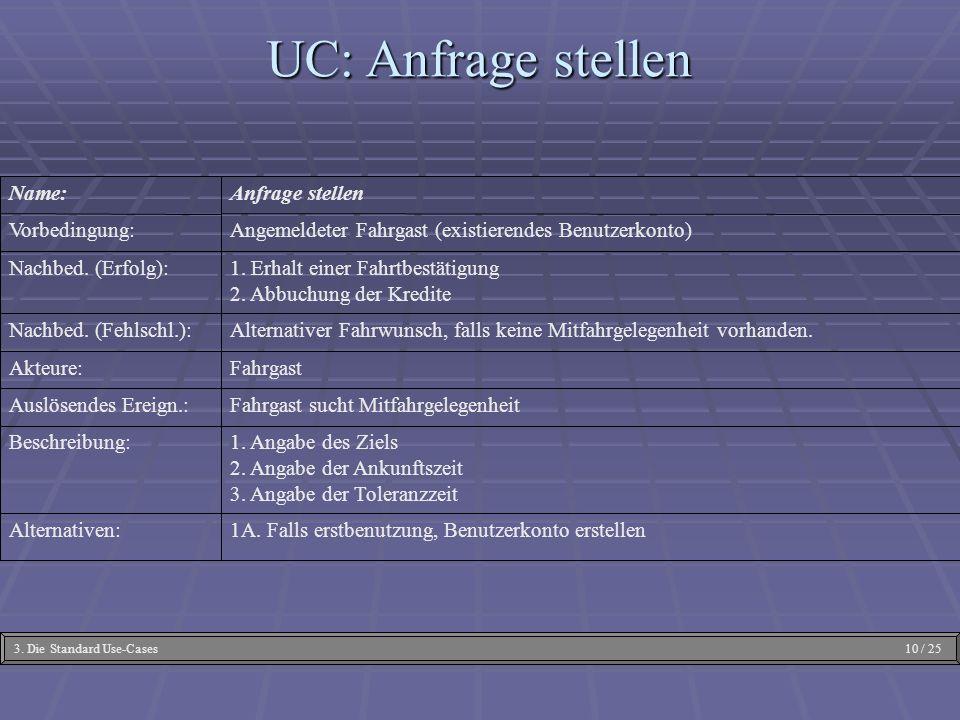 UC: Anfrage stellen 1A. Falls erstbenutzung, Benutzerkonto erstellen