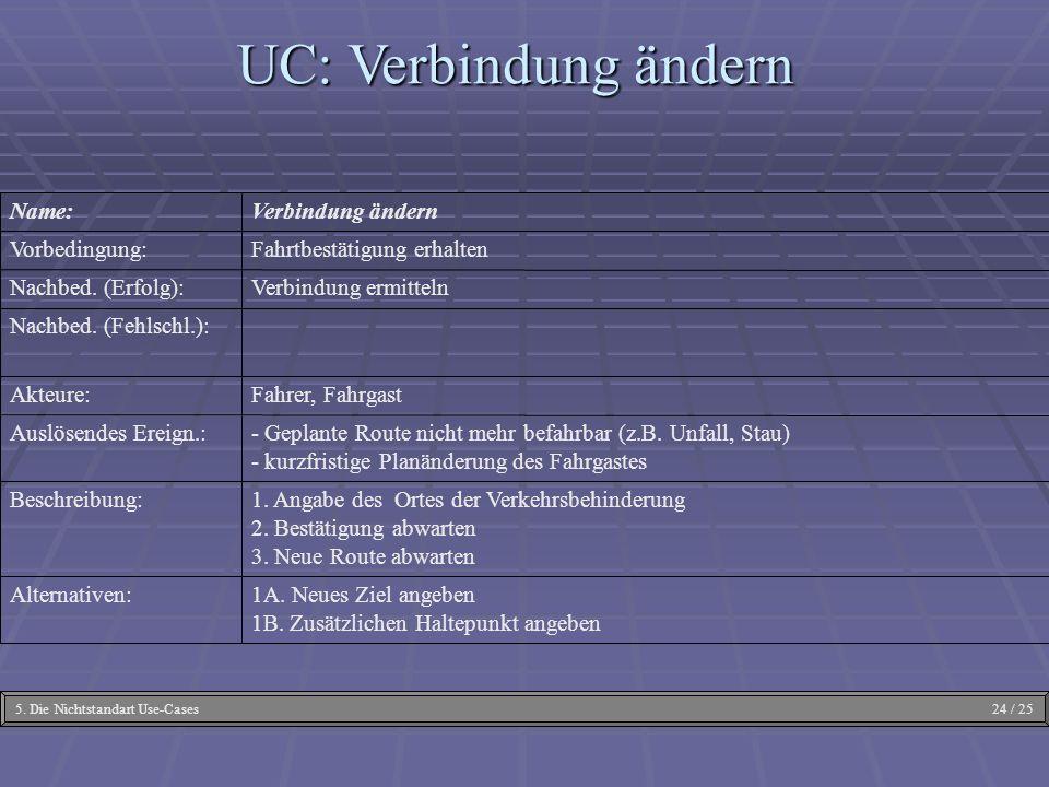 UC: Verbindung ändern 1A. Neues Ziel angeben