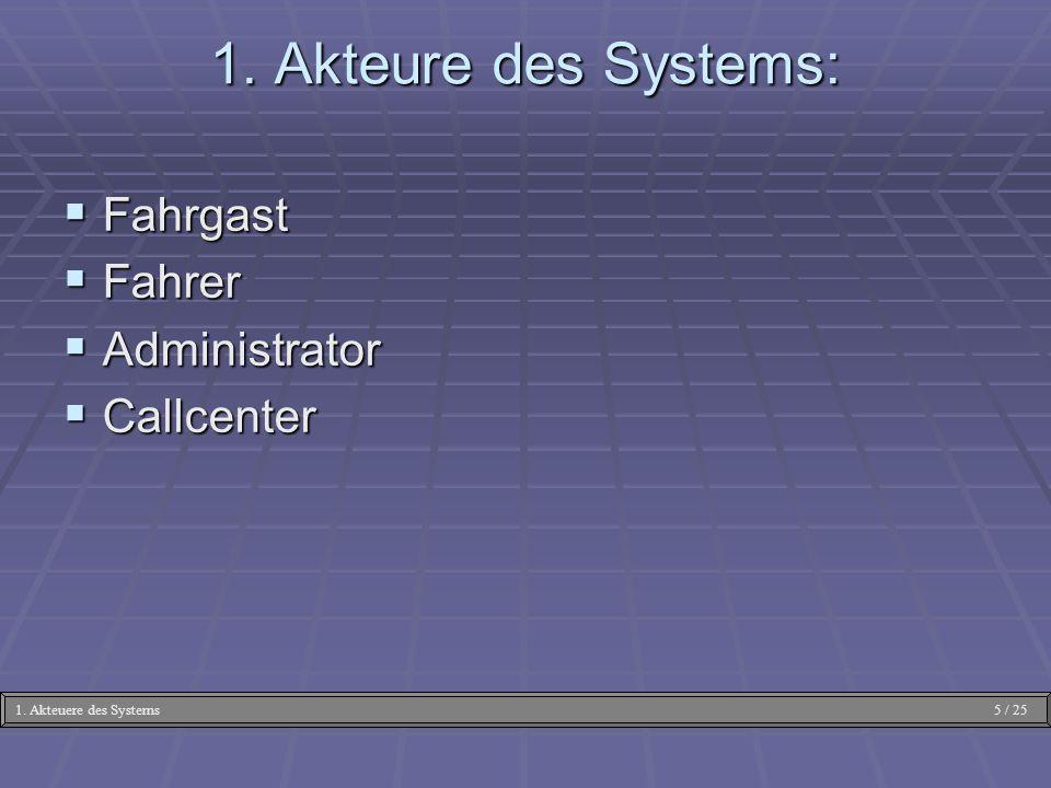 1. Akteure des Systems: Fahrgast Fahrer Administrator Callcenter