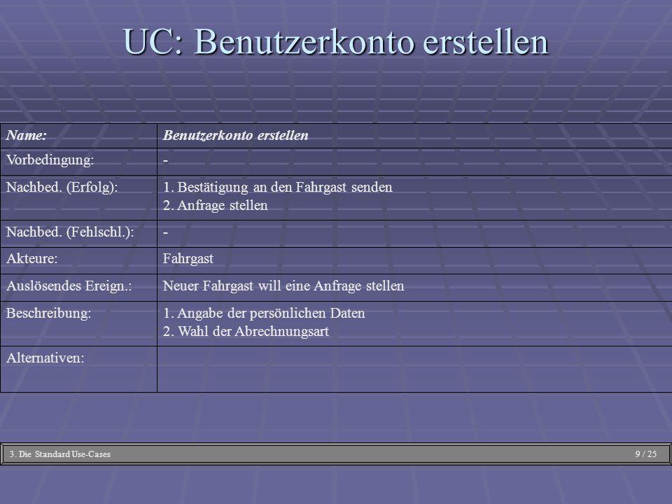 UC: Benutzerkonto erstellen