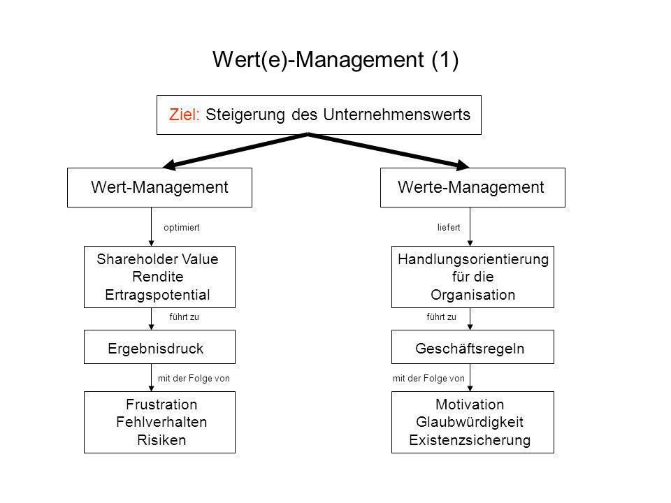 Wert(e)-Management (1)