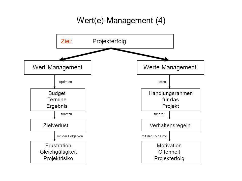 Wert(e)-Management (4)