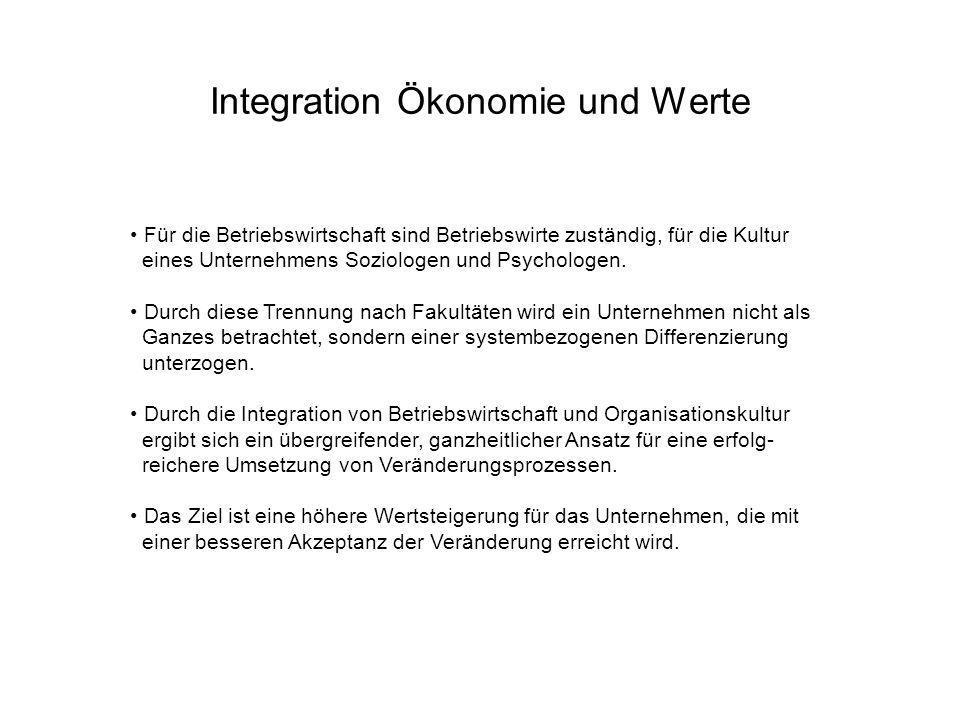 Integration Ökonomie und Werte