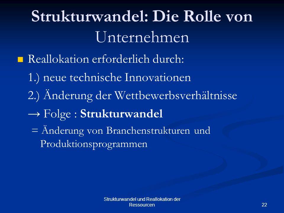 Strukturwandel: Die Rolle von Unternehmen