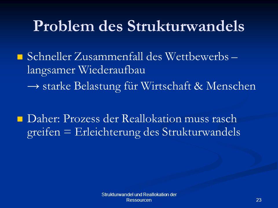 Problem des Strukturwandels