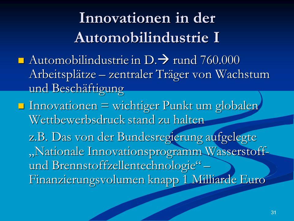 Innovationen in der Automobilindustrie I