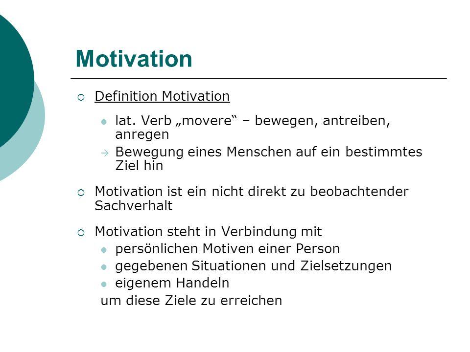Motivation Definition Motivation