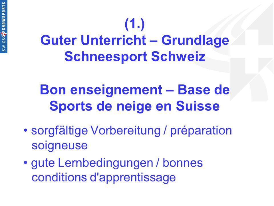 (1.) Guter Unterricht – Grundlage Schneesport Schweiz Bon enseignement – Base de Sports de neige en Suisse