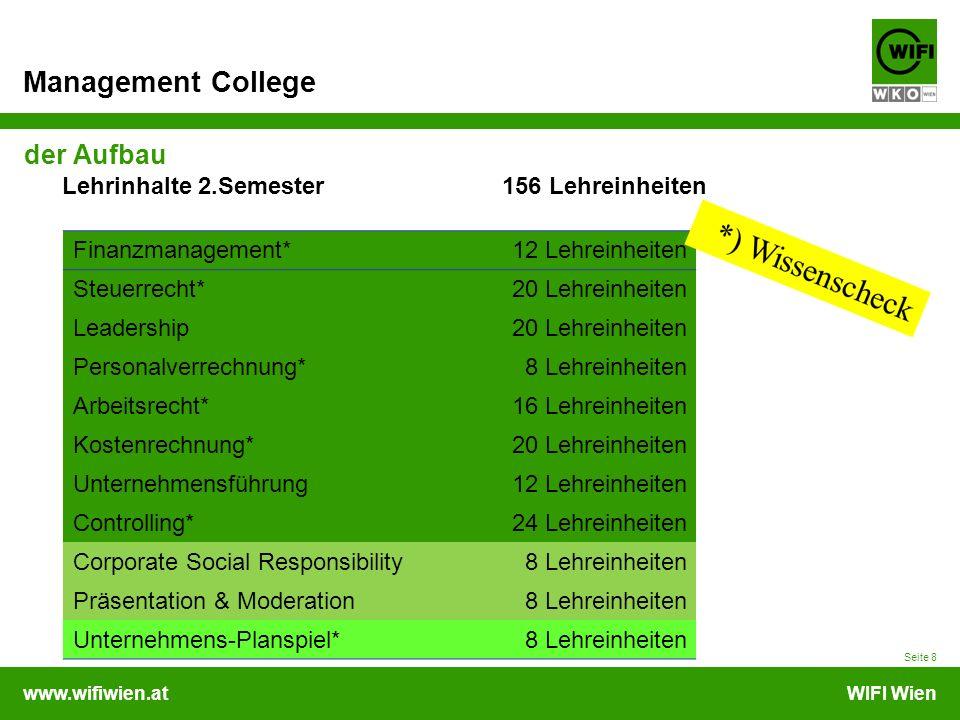 der Aufbau Lehrinhalte 2.Semester 156 Lehreinheiten Finanzmanagement*
