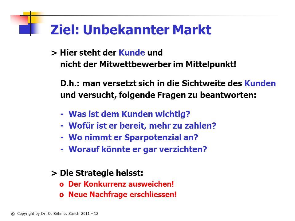Ziel: Unbekannter Markt