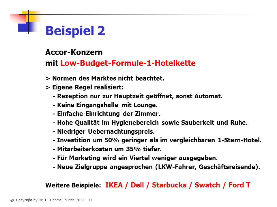 Beispiel 2 Accor-Konzern mit Low-Budget-Formule-1-Hotelkette