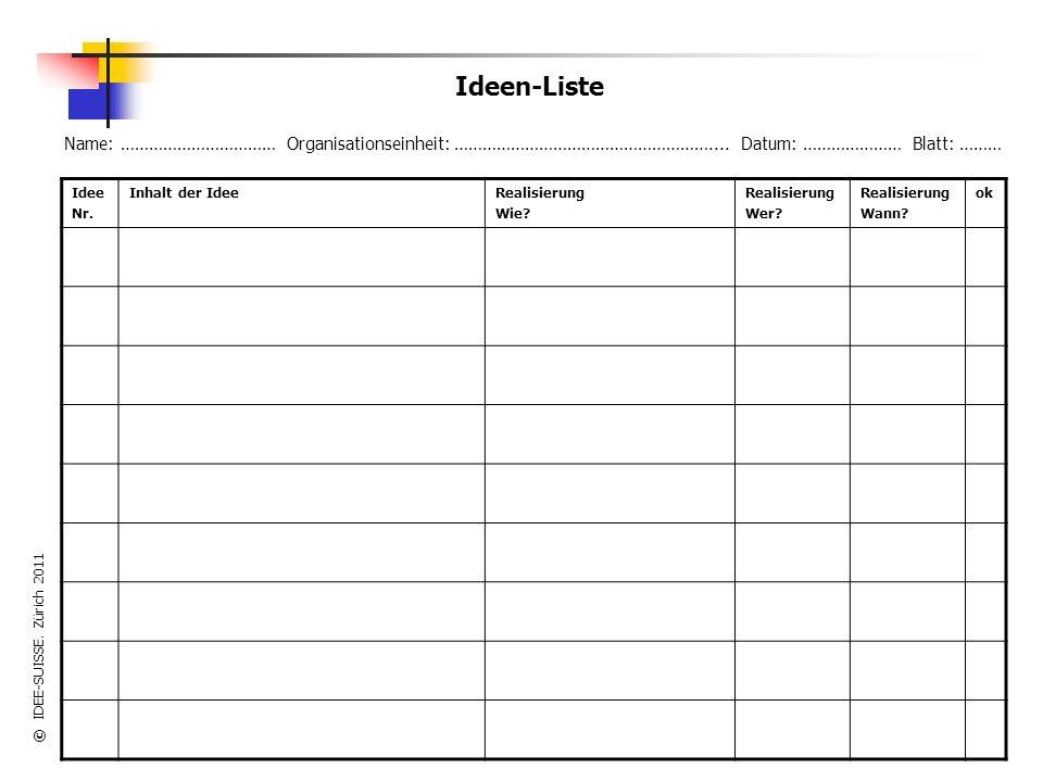 Ideen-Liste Name: …………………………… Organisationseinheit: ……………………………………………….... Datum: ………………… Blatt: ………