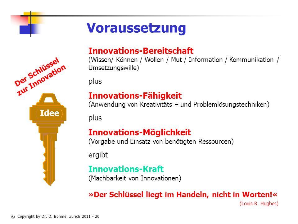 Voraussetzung Innovations-Bereitschaft Innovations-Fähigkeit
