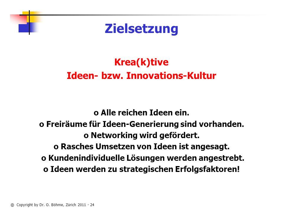 Zielsetzung Krea(k)tive Ideen- bzw. Innovations-Kultur
