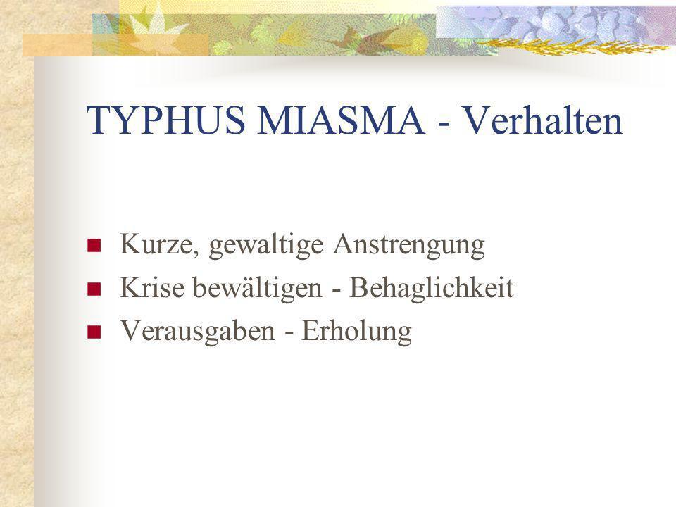 TYPHUS MIASMA - Verhalten