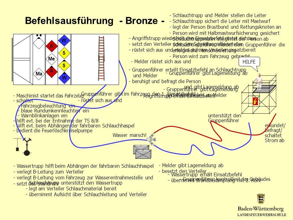 Befehlsausführung - Bronze -