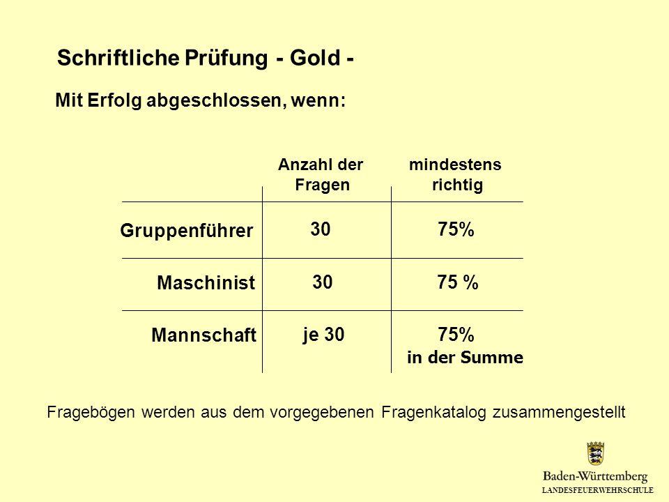 Schriftliche Prüfung - Gold -