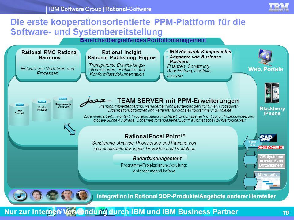 Die erste kooperationsorientierte PPM-Plattform für die Software- und Systembereitstellung