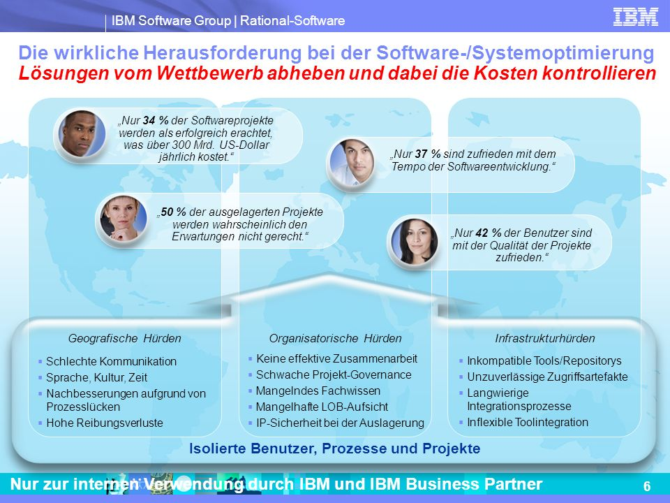 Isolierte Benutzer, Prozesse und Projekte