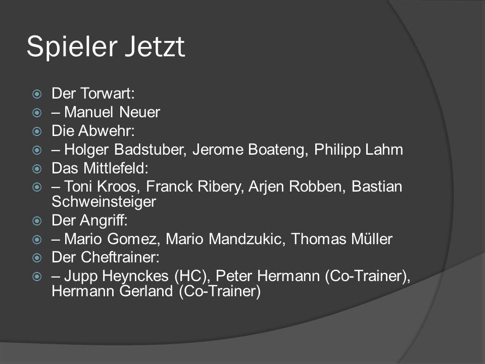Spieler Jetzt Der Torwart: – Manuel Neuer Die Abwehr: