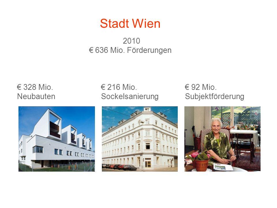Stadt Wien 2010 € 636 Mio. Förderungen € 328 Mio. € 216 Mio. € 92 Mio.