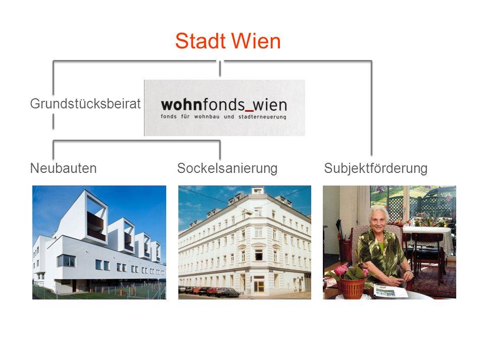 Stadt Wien Grundstücksbeirat