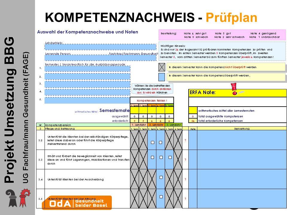 KOMPETENZNACHWEIS - Prüfplan