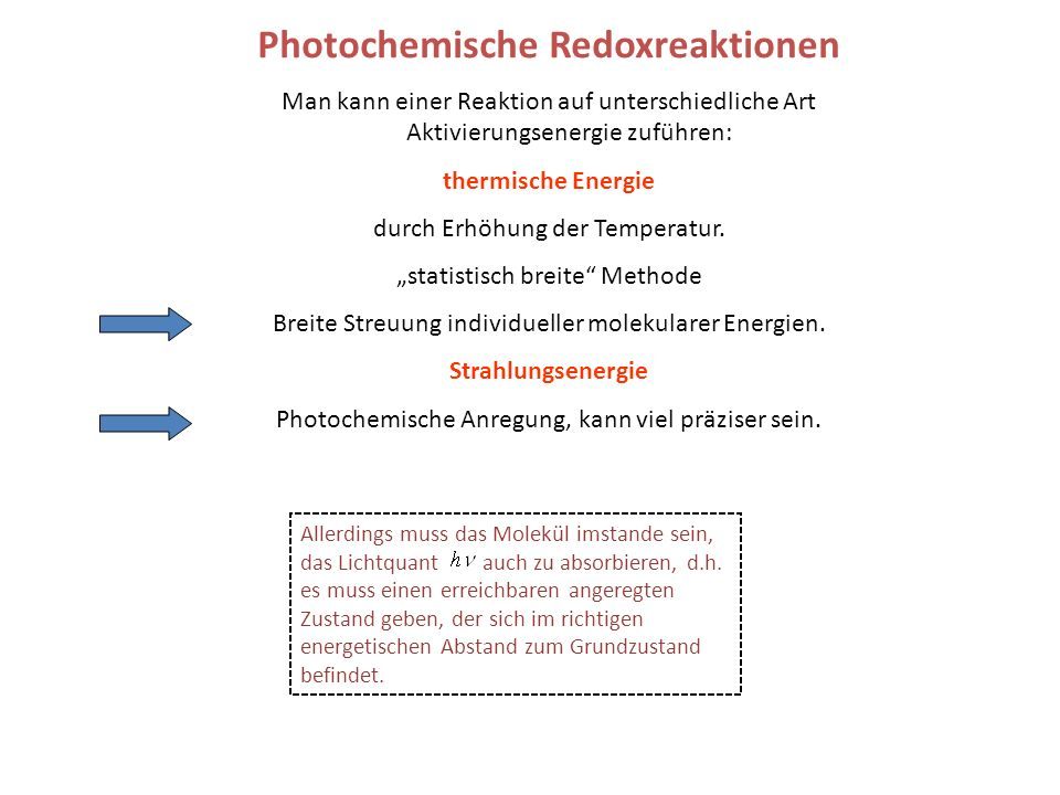 Photochemische Redoxreaktionen