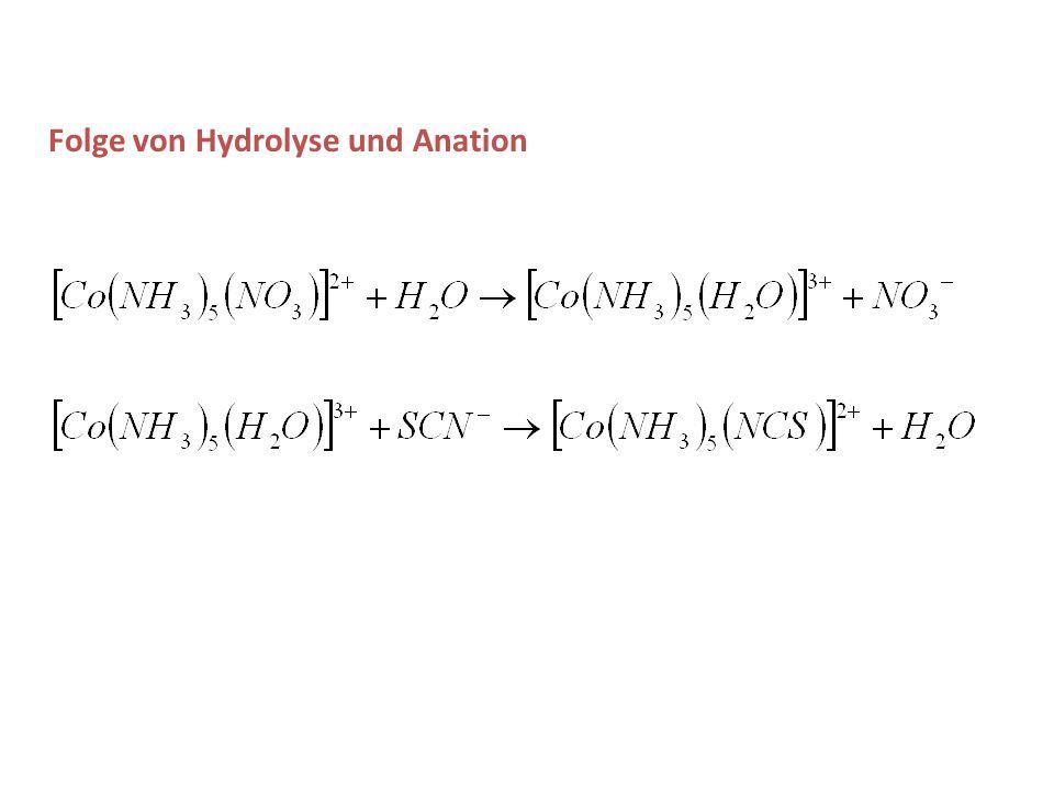 Folge von Hydrolyse und Anation