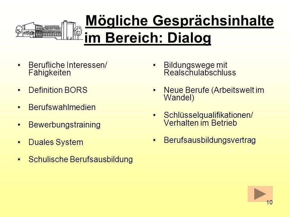 Mögliche Gesprächsinhalte im Bereich: Dialog