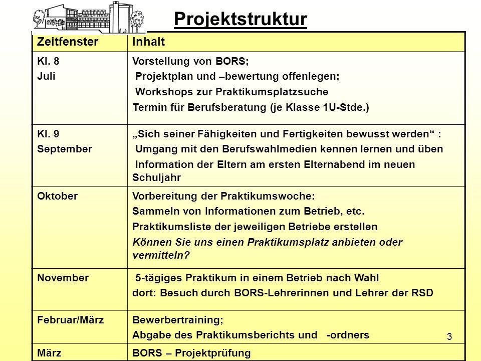 Projektstruktur Zeitfenster Inhalt Kl. 8 Juli Vorstellung von BORS;