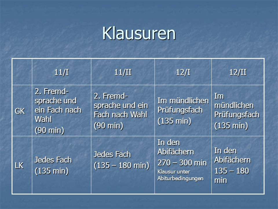 Klausuren 11/I 11/II 12/I 12/II GK