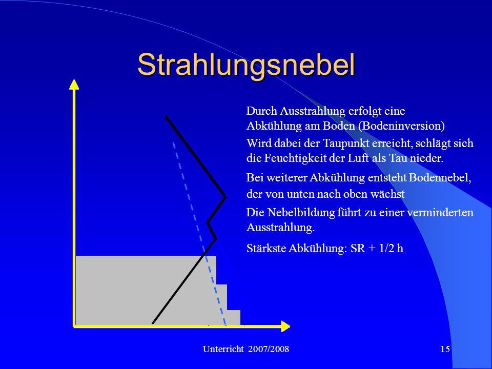 Strahlungsnebel Durch Ausstrahlung erfolgt eine Abkühlung am Boden (Bodeninversion)
