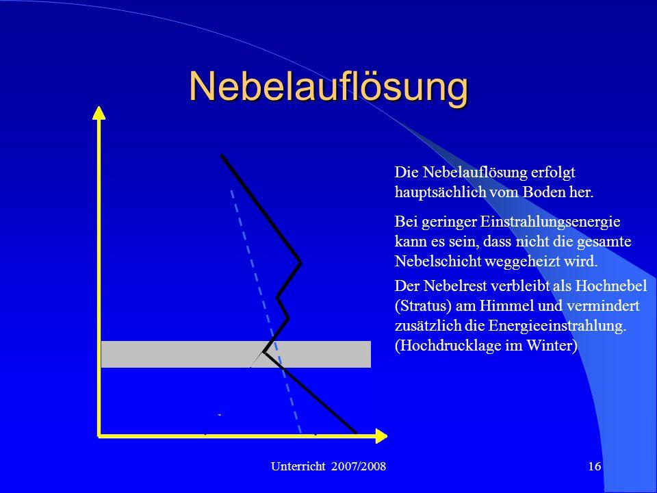 Nebelauflösung Die Nebelauflösung erfolgt hauptsächlich vom Boden her.