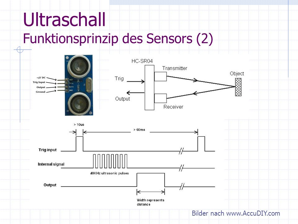 Ultraschall Funktionsprinzip des Sensors (2)