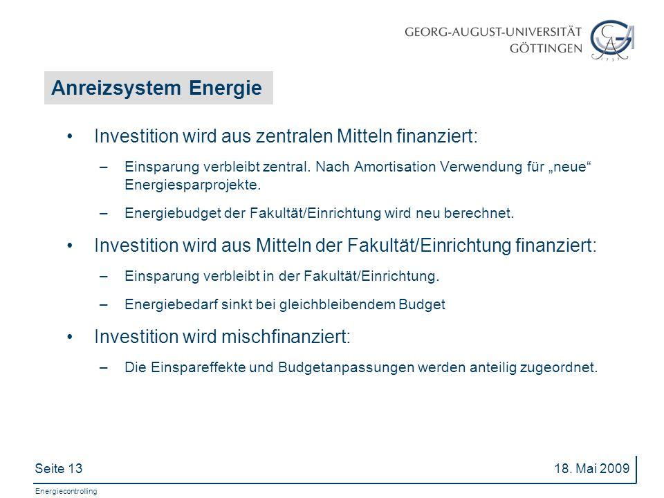 Anreizsystem Energie Investition wird aus zentralen Mitteln finanziert: