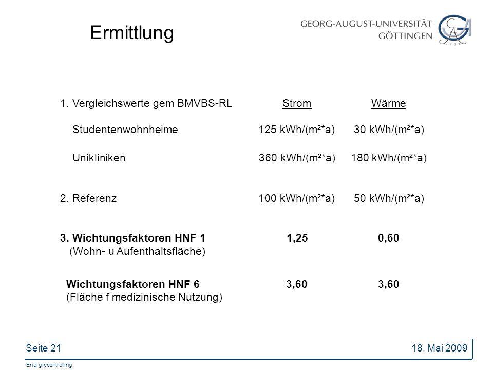 Ermittlung 1. Vergleichswerte gem BMVBS-RL Strom Wärme