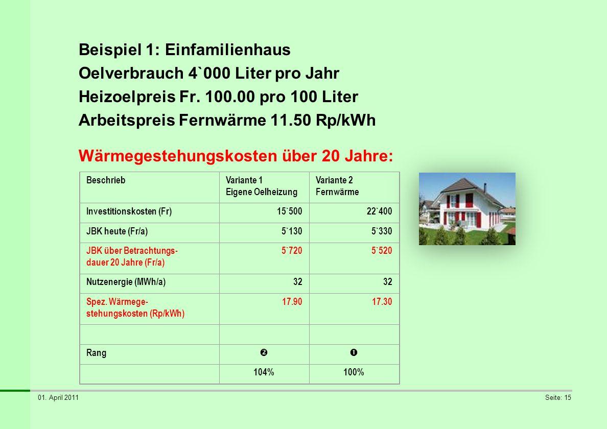 Beispiel 1: Einfamilienhaus Oelverbrauch 4`000 Liter pro Jahr