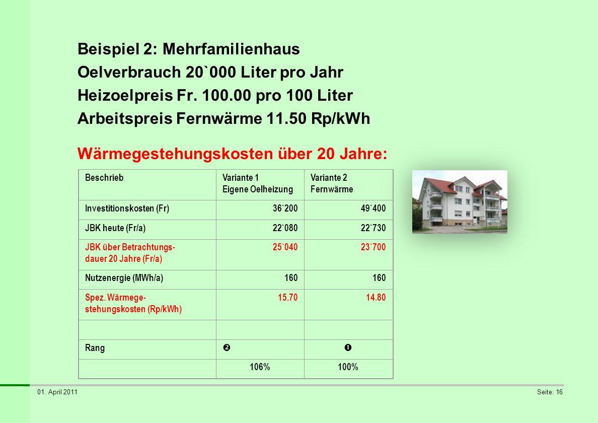 Beispiel 2: Mehrfamilienhaus Oelverbrauch 20`000 Liter pro Jahr